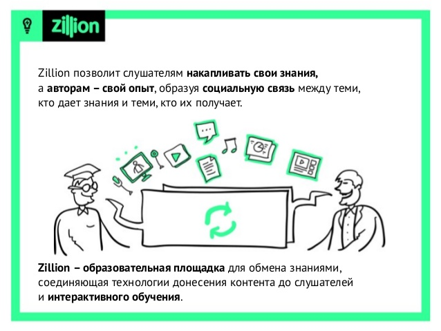 Что такое Zillion