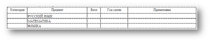 Перечень документов для поступления в вуз