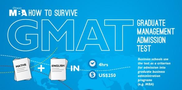 Структура GMAT