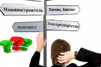 Выбор подходящей специальности